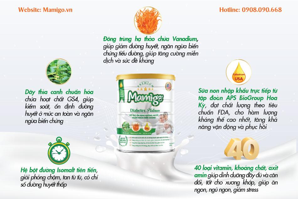 Cơ chế tác động của sữa tiểu đường Mamigo Diabetes Platinum